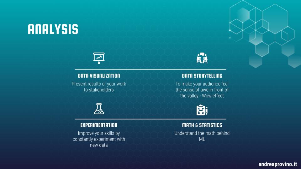 2020_DS_Skills-cosa-serve-per-diventare-requisiti-data-scientist